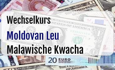 Moldovan Leu in Malawische Kwacha