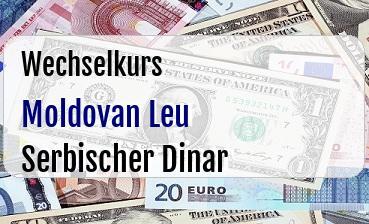 Moldovan Leu in Serbischer Dinar