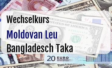 Moldovan Leu in Bangladesch Taka