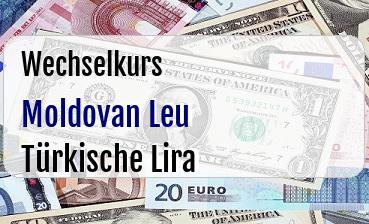 Moldovan Leu in Türkische Lira
