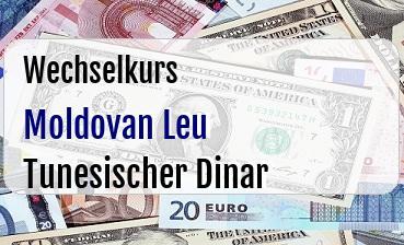 Moldovan Leu in Tunesischer Dinar