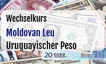 Moldovan Leu in Uruguayischer Peso