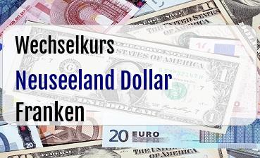 Neuseeland Dollar in Schweizer Franken