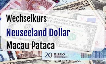 Neuseeland Dollar in Macau Pataca