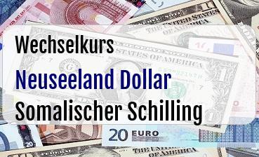 Neuseeland Dollar in Somalischer Schilling