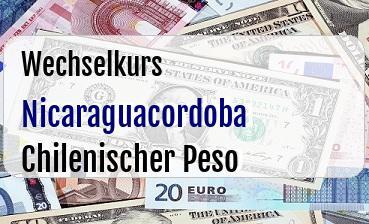 Nicaraguacordoba in Chilenischer Peso
