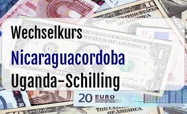 Nicaraguacordoba in Uganda-Schilling
