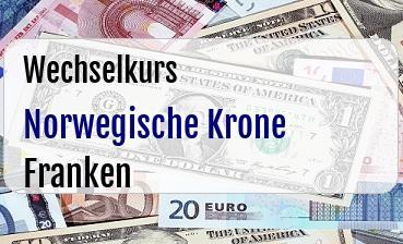 Norwegische Krone in Schweizer Franken