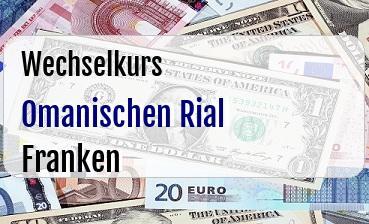 Omanischen Rial in Schweizer Franken