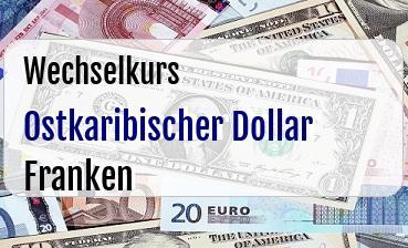 Ostkaribischer Dollar in Schweizer Franken