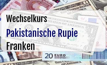 Pakistanische Rupie in Schweizer Franken