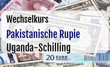 Pakistanische Rupie in Uganda-Schilling
