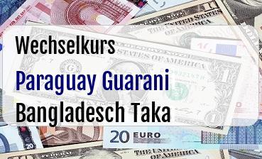 Paraguay Guarani in Bangladesch Taka