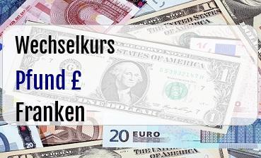 Britische Pfund in Schweizer Franken
