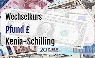 Britische Pfund in Kenia-Schilling