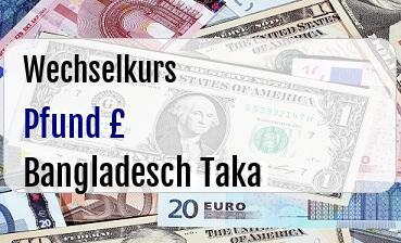 Britische Pfund in Bangladesch Taka