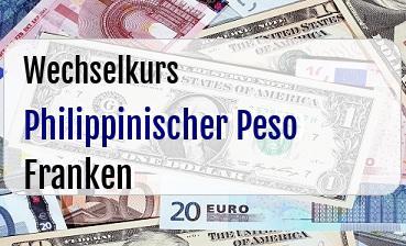 Philippinischer Peso in Schweizer Franken