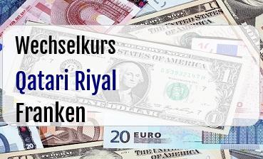 Qatari Riyal in Schweizer Franken