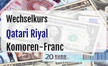 Qatari Riyal in Komoren-Franc