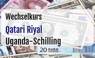 Qatari Riyal in Uganda-Schilling