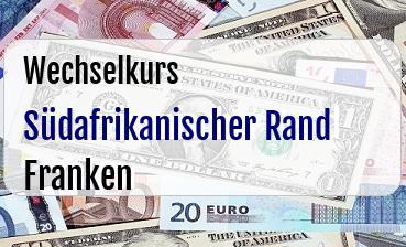 Südafrikanischer Rand in Schweizer Franken