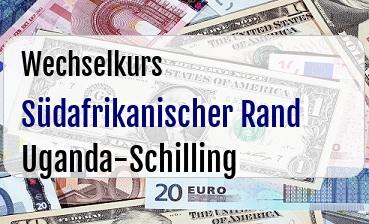 Südafrikanischer Rand in Uganda-Schilling