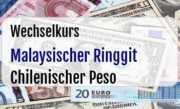 Malaysischer Ringgit in Chilenischer Peso