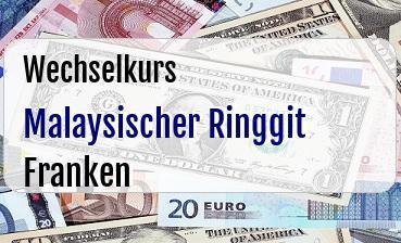 Malaysischer Ringgit in Schweizer Franken