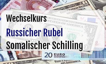 Russicher Rubel in Somalischer Schilling