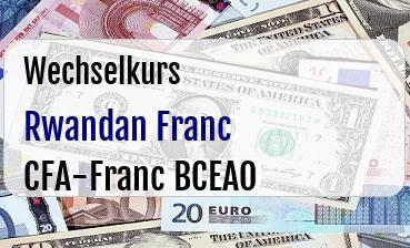 Rwandan Franc in CFA-Franc BCEAO