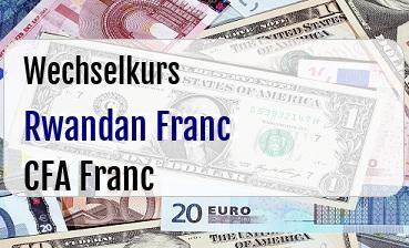 Rwandan Franc in CFA Franc