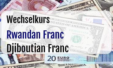 Rwandan Franc in Djiboutian Franc