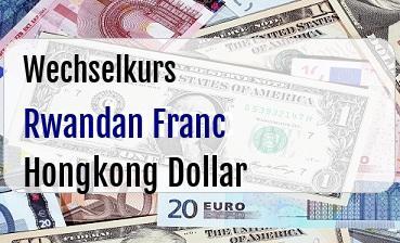 Rwandan Franc in Hongkong Dollar