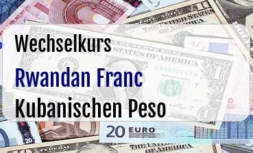 Rwandan Franc in Kubanischen Peso