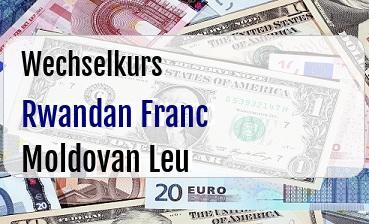 Rwandan Franc in Moldovan Leu