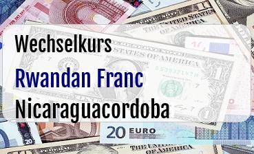 Rwandan Franc in Nicaraguacordoba