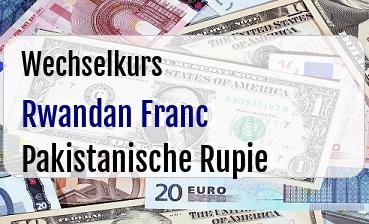 Rwandan Franc in Pakistanische Rupie