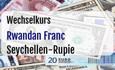 Rwandan Franc in Seychellen-Rupie