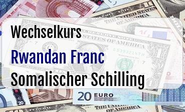 Rwandan Franc in Somalischer Schilling