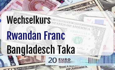 Rwandan Franc in Bangladesch Taka