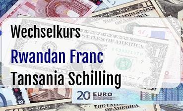 Rwandan Franc in Tansania Schilling