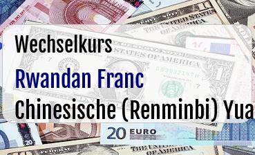 Rwandan Franc in Chinesische (Renminbi) Yuan