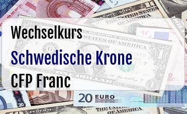 Schwedische Krone in CFP Franc