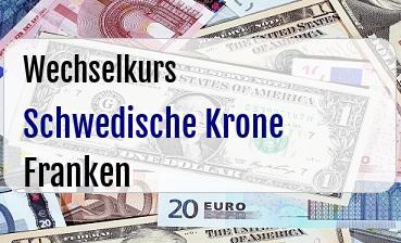 Schwedische Krone in Schweizer Franken