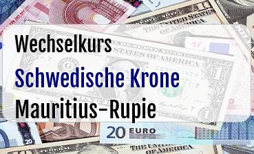 Schwedische Krone in Mauritius-Rupie