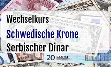 Schwedische Krone in Serbischer Dinar