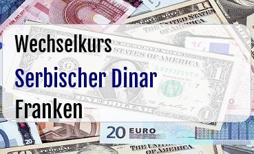 Serbischer Dinar in Schweizer Franken