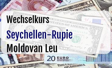 Seychellen-Rupie in Moldovan Leu