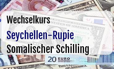 Seychellen-Rupie in Somalischer Schilling