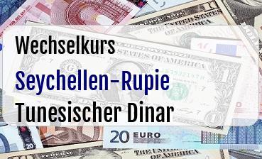 Seychellen-Rupie in Tunesischer Dinar
